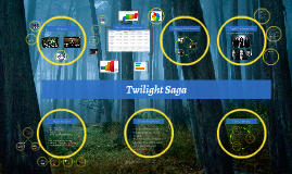Copy of Twilight Saga