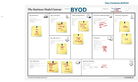 BYOD: Business Model Canvas