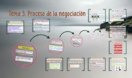 Tema 3. Proceso de la negociación