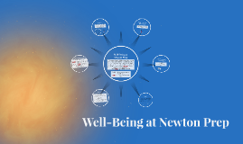 Well-Being at Newton Prep