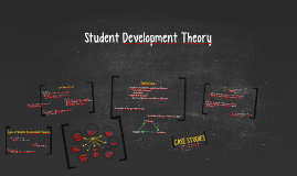 Student Development Theory