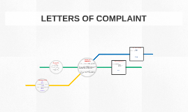 LETTERS OF COMPLAINT