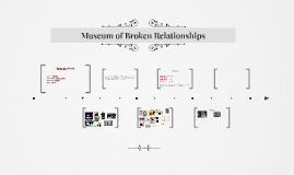 Museum of Broken RelationshipsMuseum of Broken Relationships