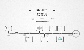 Copy of プレジュメテンプレート:時系列デザイン日本語対応版
