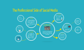 Copy of The Professional Side of Social Media