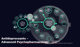 Antidepressants - Advanced Psychopharmacology