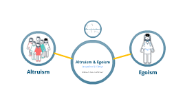 the features of psychological egoism The formerly dominant view that hobbes espoused psychological egoism as the these characteristics incline on the moral and political philosophy of.
