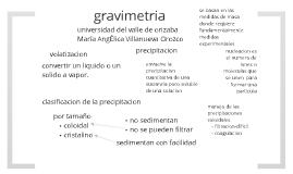 gravimetría