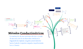 Copy of Métodos Conductimétricos