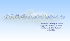 Childhood Adversity, Resilience, & Psychological Well-Being