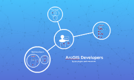 ArcGIS Developers - Tecnologies & resources