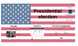 The election of President