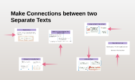 Copy of Fig 19 F Make Connections Across texts