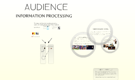 Audience Pt. 1 - Information and Exposure