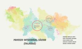 Proceso Inferencial básico (falacias)