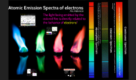 Atomic Emission Spectra of electrons