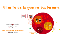 Copy of Copy of El arte de la guerra bacteriana