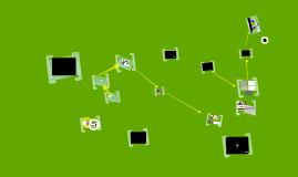 Copy of El arte y las TIC en Infantil