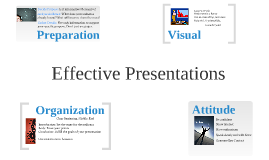 The Basics of Oral Presentations: Business and Professional Writing