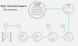 Week 10 - Taxation of Trusts/ Company Tax