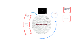 Copy of Viralmarketing