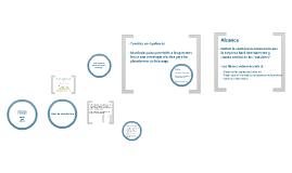 Estrategia de negocios: Elementos de plataforma de liderazgo