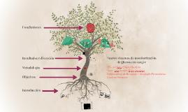 Nuevos sistemas de monitorización de glucosa en sangre