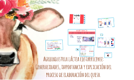 Copy of Agroindustria láctea costarricense: Generalidades, importanc