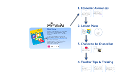 Teachers' Notes presentation slides