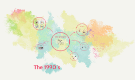 The 1990`s