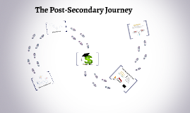 The Postsecondary Journey