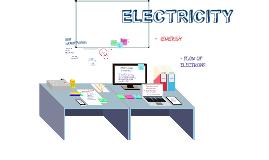 Copy of ELECTRICITY