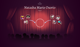 Natasha Marie Osorio