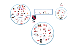 História do Pensamento Econômico e a Escola Austríaca de Economia - ESPM