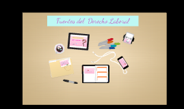 Copy of Copy of FUENTES DEL DERECHO