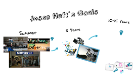 Jesse's Goals