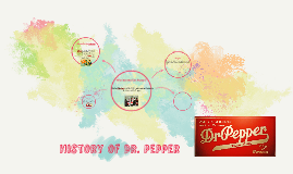 History of Dr. pepper