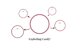 Exploding Candy