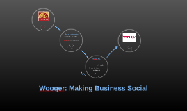 Copy of Wooqer: Making Business Social