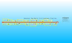 World Civ Semester 2 Timeline
