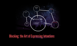 Blocking: the Art of Expressing Intentions