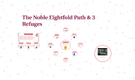 The Noble Eightfold Path & 3 Refuges