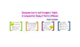 European Courts and Foreigners' Rights: A Comparative Study