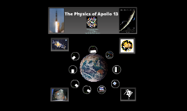 The Physics of Apollo 13