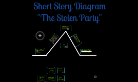 the stolen party short story