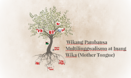 Copy of Copy of Copy of  Wikang Pambansa Multilinggwalismo at Inang Wika (Mother Ton