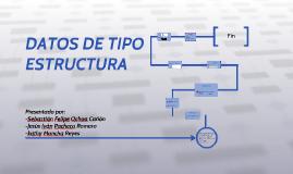 DATOS DE TIPO ESTRUCTURA