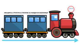 Менаџмент - Македонски железници