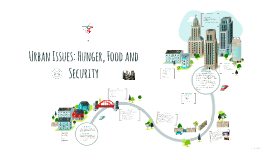 Urban Issues: Hunger, Food and Security