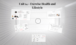Copy of Unit 14 - Exercise Health and Lifestyle